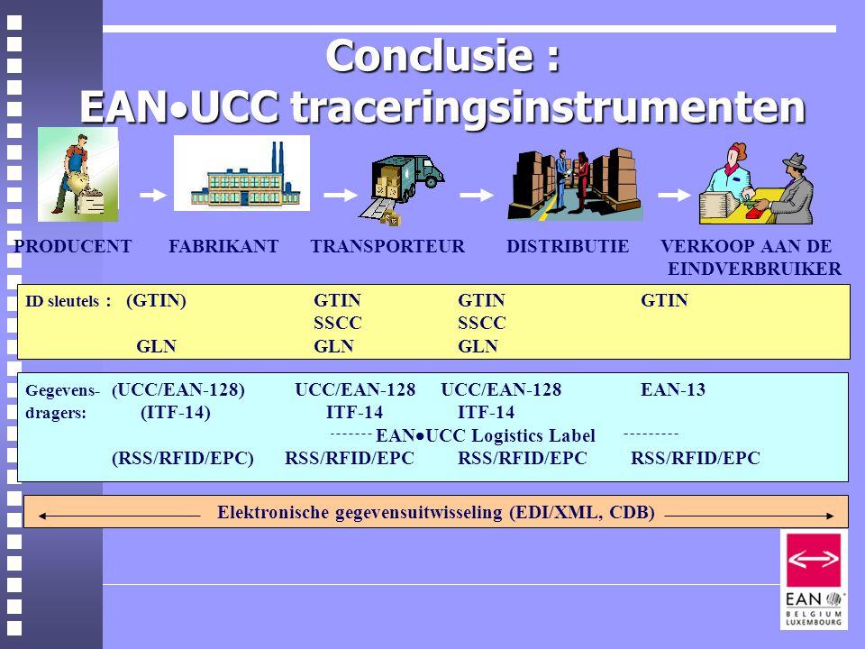 Conclusie : EAN  UCC traceringsinstrumenten ID sleutels : (GTIN) GTINGTIN GTIN SSCCSSCC GLN GLN GLN Gegevens- ( UCC/EAN-128) UCC/EAN-128 UCC/EAN-128 EAN-13 dragers: (ITF-14) ITF-14ITF-14 EAN  UCC Logistics Label (RSS/RFID/EPC)RSS/RFID/EPCRSS/RFID/EPCRSS/RFID/EPC Elektronische gegevensuitwisseling (EDI/XML, CDB) PRODUCENT FABRIKANT TRANSPORTEUR DISTRIBUTIE VERKOOP AAN DE EINDVERBRUIKER