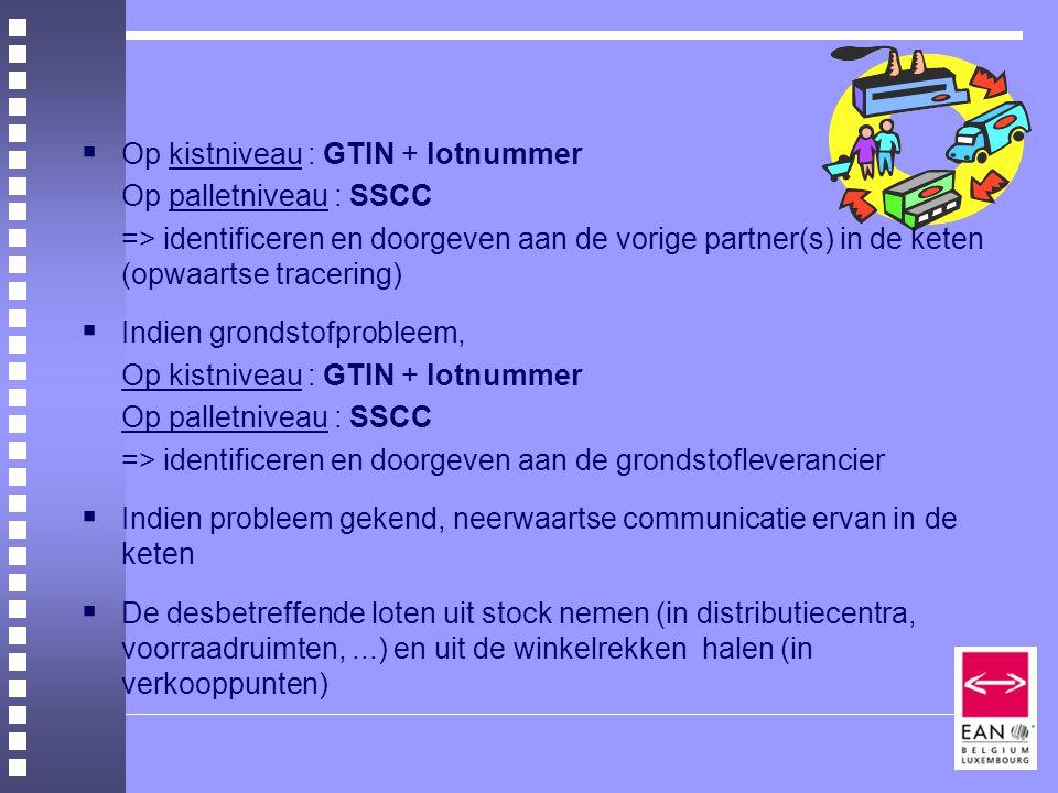  Op kistniveau : GTIN + lotnummer Op palletniveau : SSCC => identificeren en doorgeven aan de vorige partner(s) in de keten (opwaartse tracering)  Indien grondstofprobleem, Op kistniveau : GTIN + lotnummer Op palletniveau : SSCC => identificeren en doorgeven aan de grondstofleverancier  Indien probleem gekend, neerwaartse communicatie ervan in de keten  De desbetreffende loten uit stock nemen (in distributiecentra, voorraadruimten,...) en uit de winkelrekken halen (in verkooppunten)