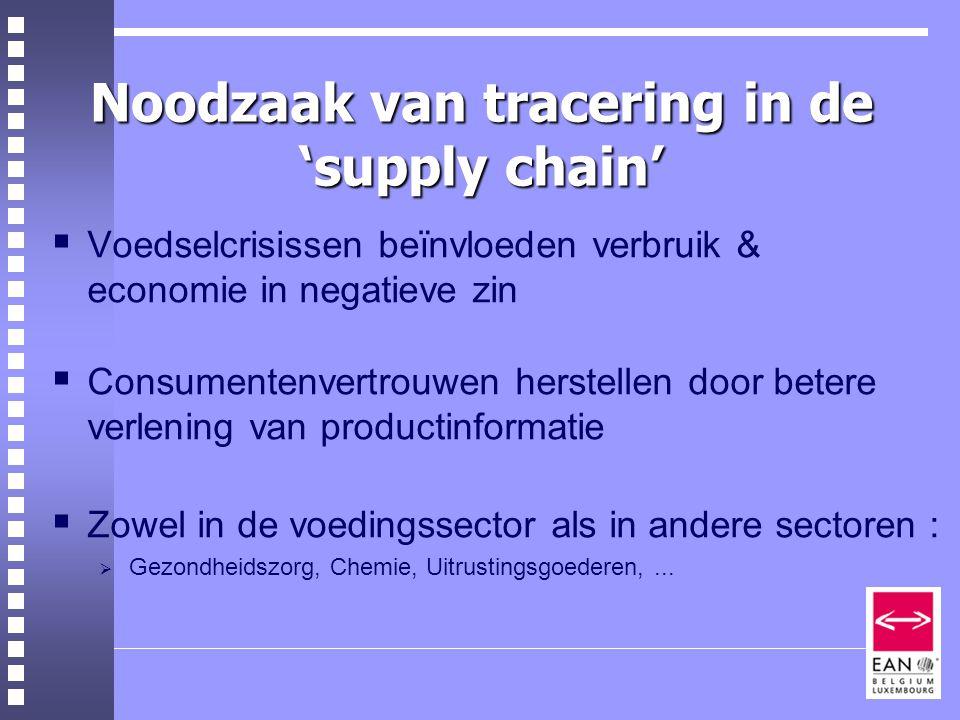 Noodzaak van tracering in de 'supply chain'  Voedselcrisissen beïnvloeden verbruik & economie in negatieve zin  Consumentenvertrouwen herstellen door betere verlening van productinformatie  Zowel in de voedingssector als in andere sectoren :  Gezondheidszorg, Chemie, Uitrustingsgoederen,...