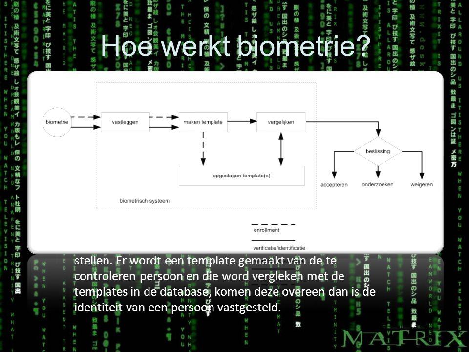 Hoe werkt biometrie.
