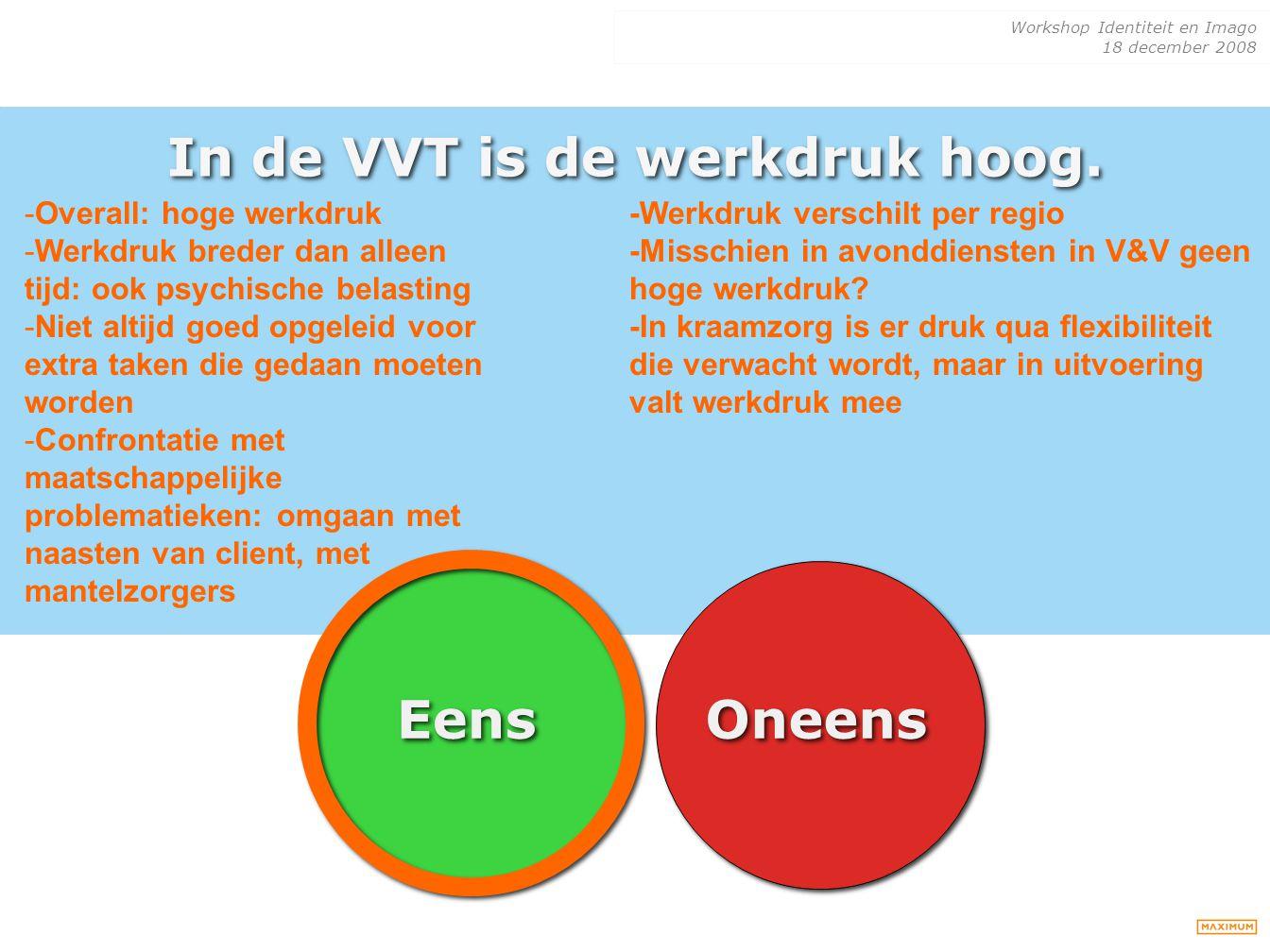 Workshop Identiteit en Imago 18 december 2008 In de VVT is de werkdruk hoog. Eens Oneens -Overall: hoge werkdruk -Werkdruk breder dan alleen tijd: ook