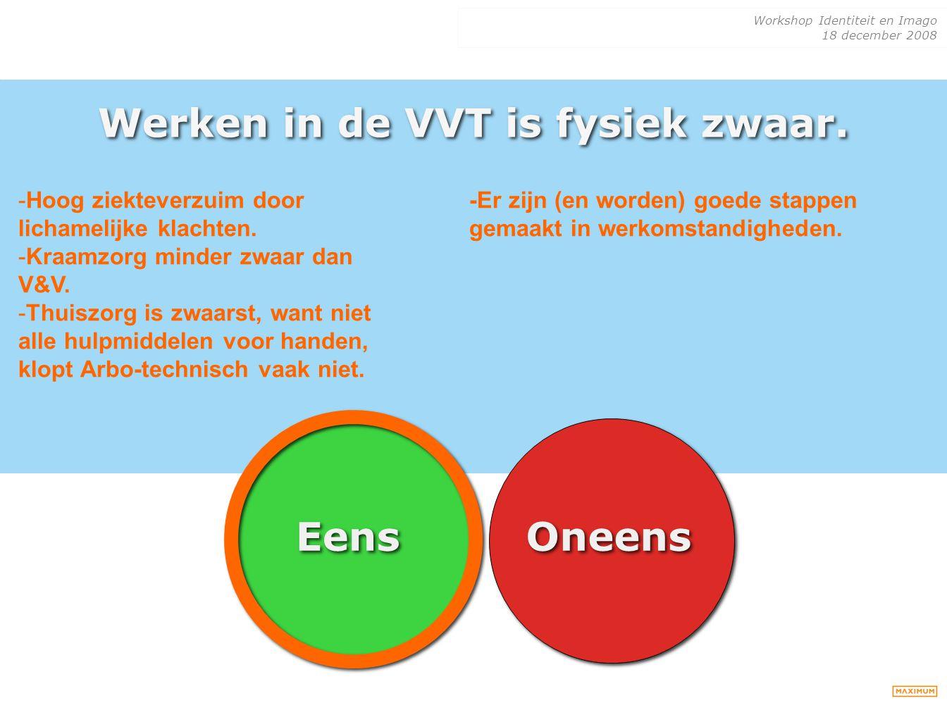 Workshop Identiteit en Imago 18 december 2008 Werken in de VVT is fysiek zwaar. Eens Oneens -Hoog ziekteverzuim door lichamelijke klachten. -Kraamzorg