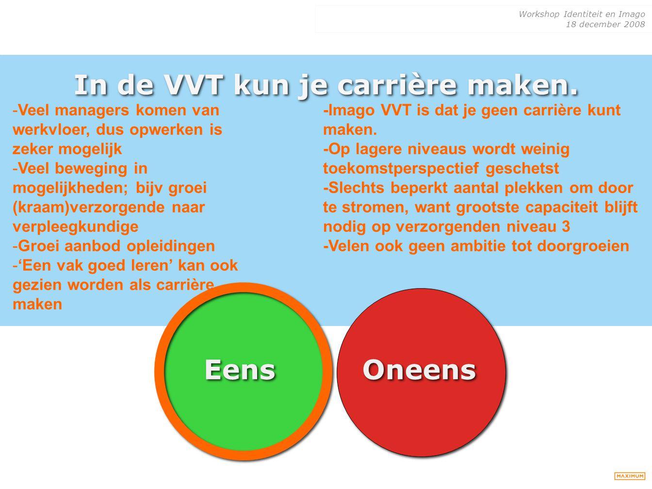 Workshop Identiteit en Imago 18 december 2008 In de VVT kun je carrière maken. Eens Oneens -Veel managers komen van werkvloer, dus opwerken is zeker m