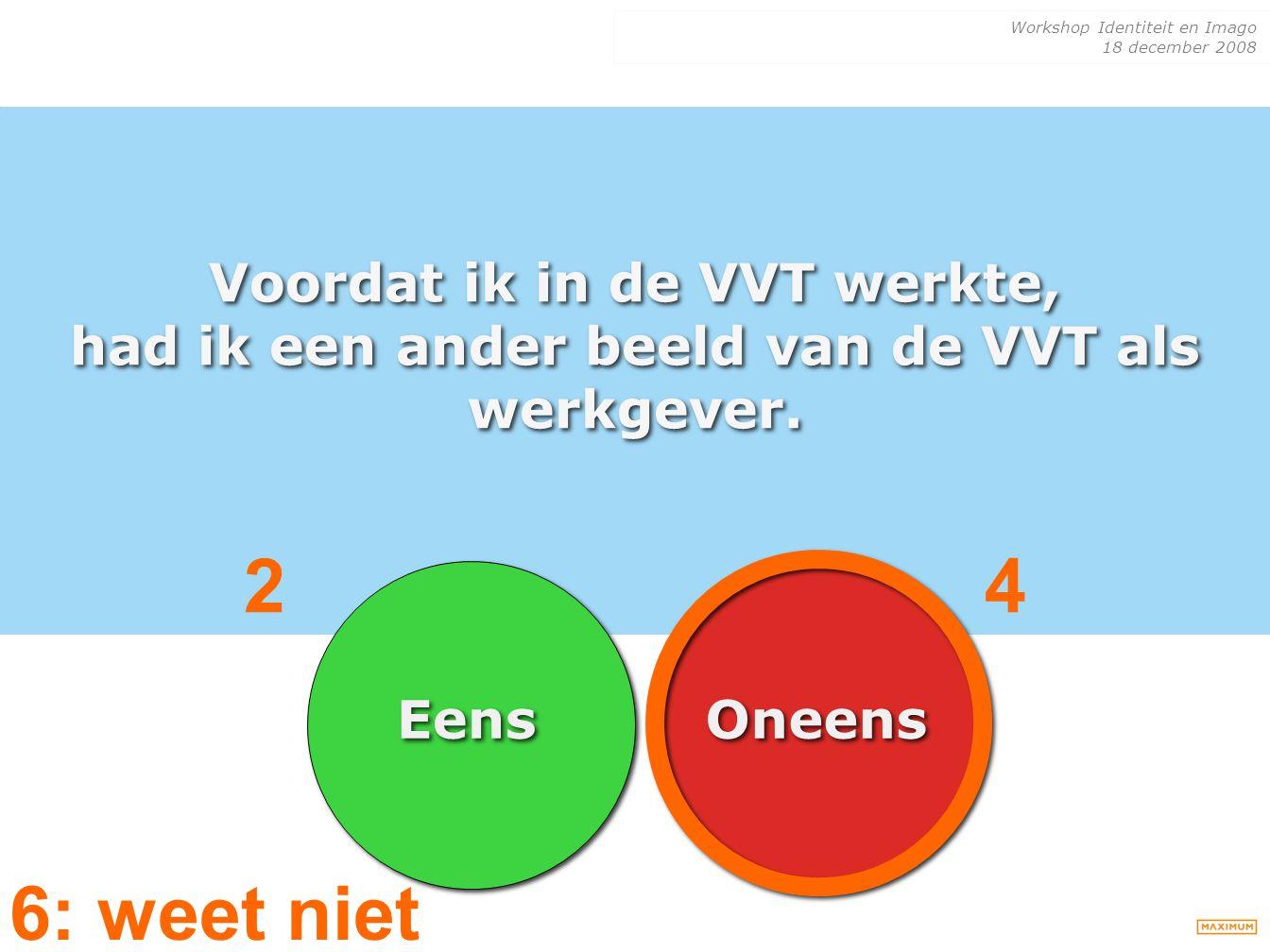 Workshop Identiteit en Imago 18 december 2008 Voordat ik in de VVT werkte, had ik een ander beeld van de VVT als werkgever. Eens Oneens 24 6: weet nie