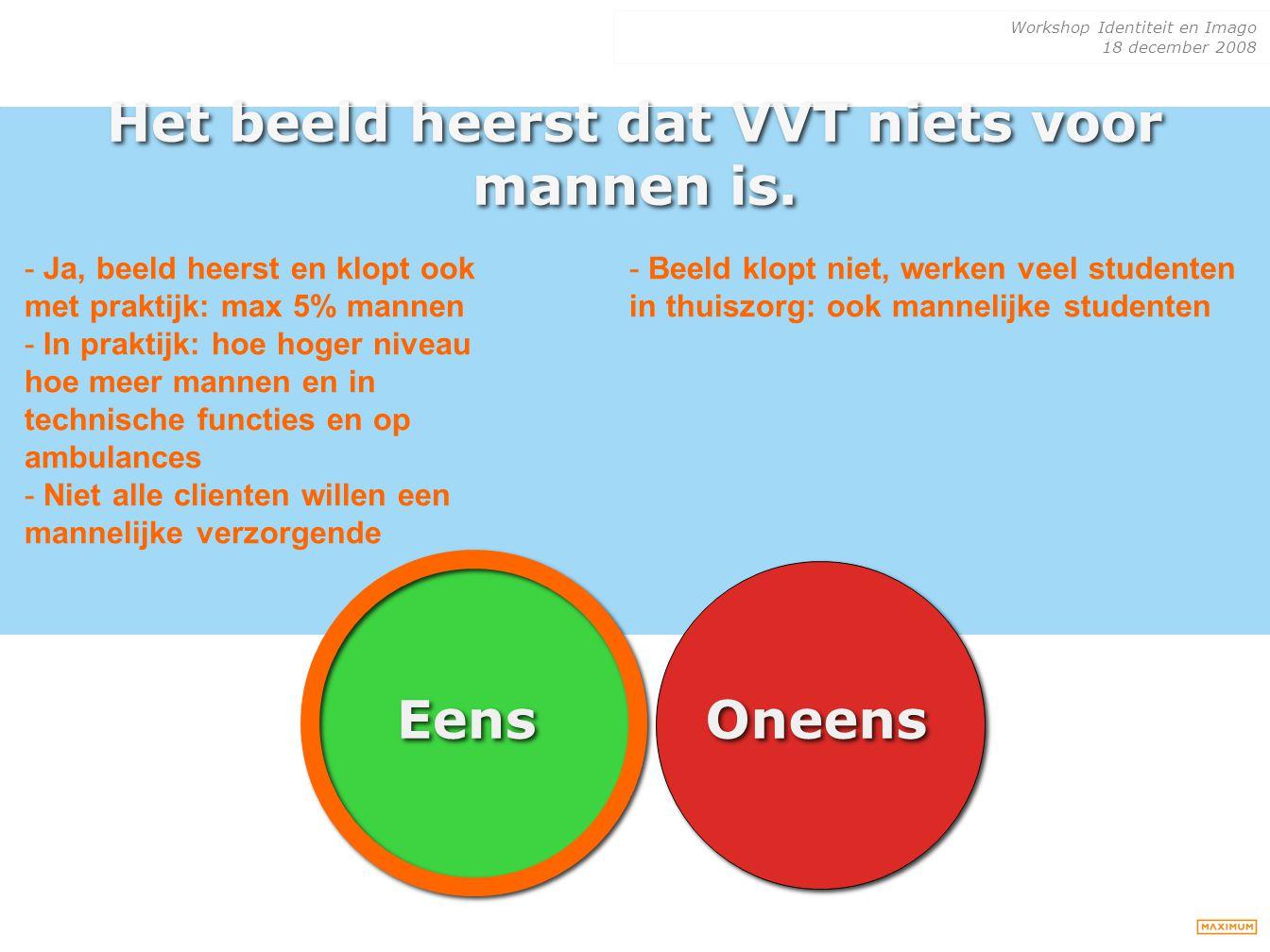 Workshop Identiteit en Imago 18 december 2008 Het beeld heerst dat VVT niets voor mannen is. Eens Oneens - Ja, beeld heerst en klopt ook met praktijk: