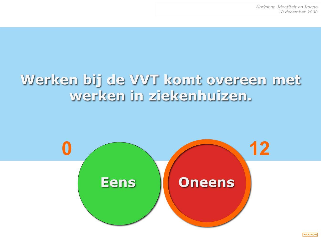 Workshop Identiteit en Imago 18 december 2008 Werken bij de VVT komt overeen met werken in ziekenhuizen. Eens Oneens 012
