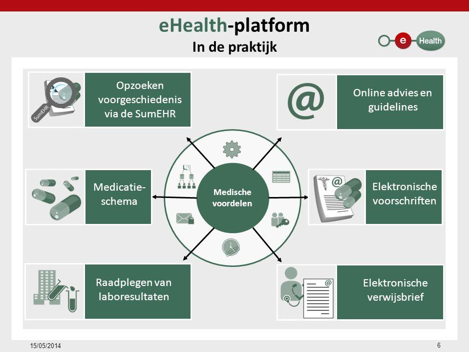 Medische voordelen eHealth-platform In de praktijk 15/05/2014 Raadplegen van laboresultaten Opzoeken voorgeschiedenis via de SumEHR Medicatie- schema Online advies en guidelines Elektronische verwijsbrief Elektronische voorschriften 6