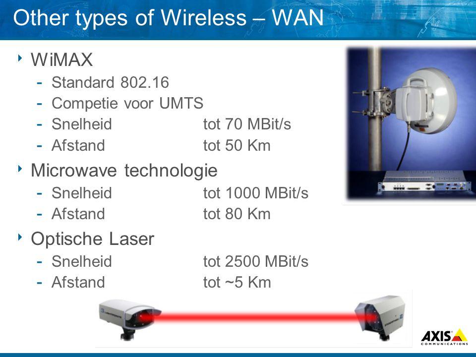 Other types of Wireless – WAN  WiMAX  Standard 802.16  Competie voor UMTS  Snelheidtot 70 MBit/s  Afstandtot 50 Km  Microwave technologie  Snelheidtot 1000 MBit/s  Afstandtot 80 Km  Optische Laser  Snelheidtot 2500 MBit/s  Afstandtot ~5 Km