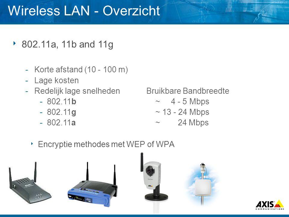  802.11a, 11b and 11g  Korte afstand (10 - 100 m)  Lage kosten  Redelijk lage snelheden Bruikbare Bandbreedte  802.11b ~ 4 - 5 Mbps  802.11g ~ 13 - 24 Mbps  802.11a ~ 24 Mbps Wireless LAN - Overzicht  Encryptie methodes met WEP of WPA