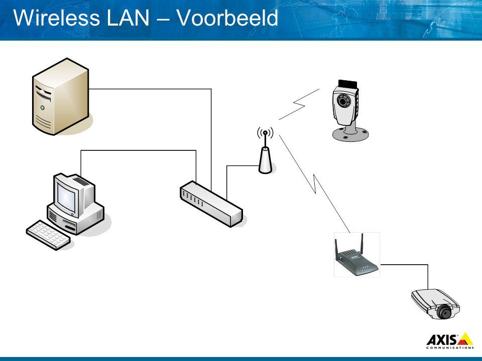 Wireless LAN – Voorbeeld