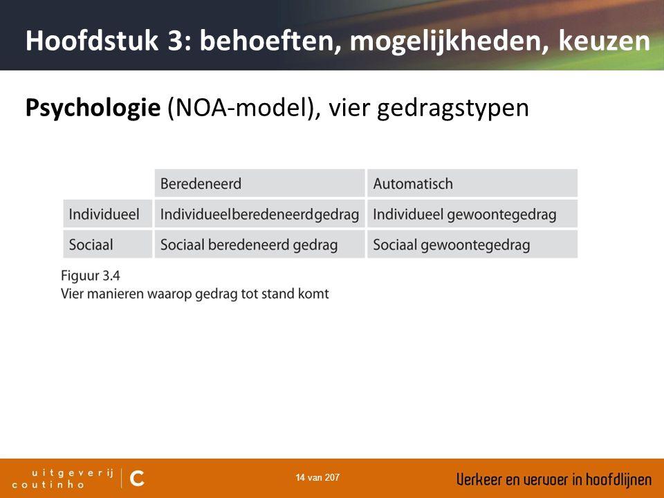 14 van 207 Psychologie (NOA-model), vier gedragstypen Hoofdstuk 3: behoeften, mogelijkheden, keuzen