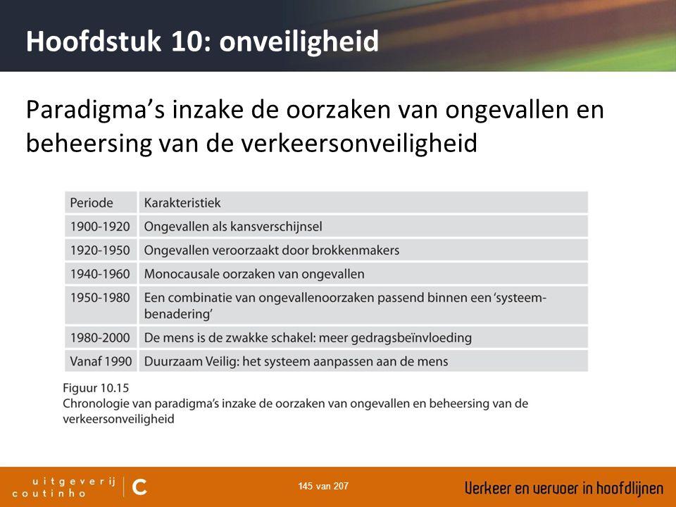 145 van 207 Hoofdstuk 10: onveiligheid Paradigma's inzake de oorzaken van ongevallen en beheersing van de verkeersonveiligheid