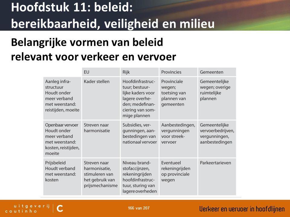 166 van 207 Belangrijke vormen van beleid relevant voor verkeer en vervoer Hoofdstuk 11: beleid: bereikbaarheid, veiligheid en milieu