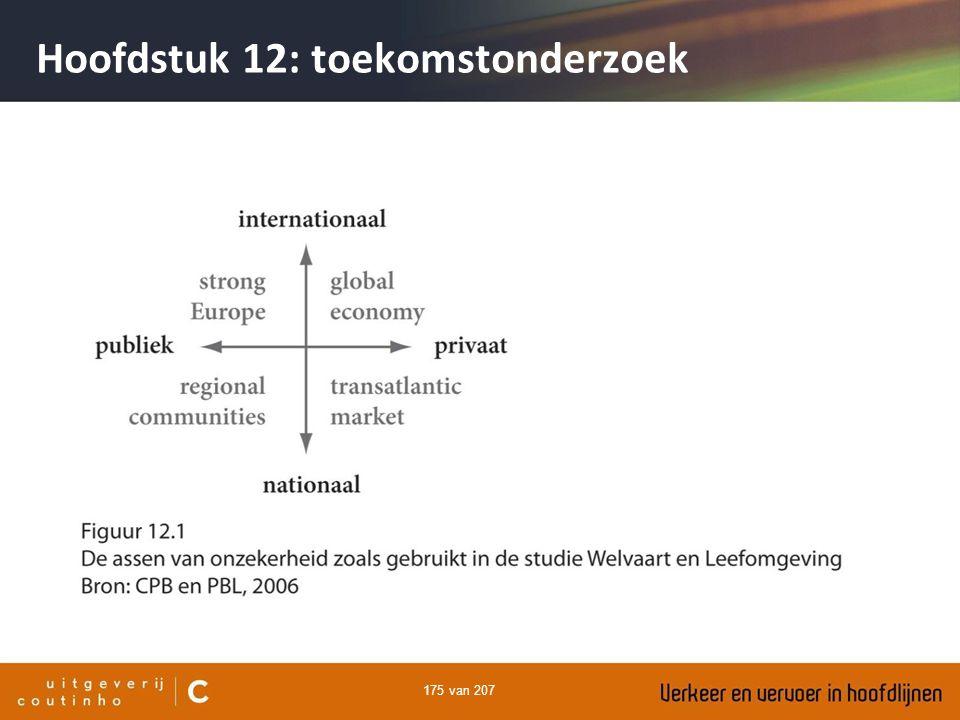 175 van 207 Hoofdstuk 12: toekomstonderzoek