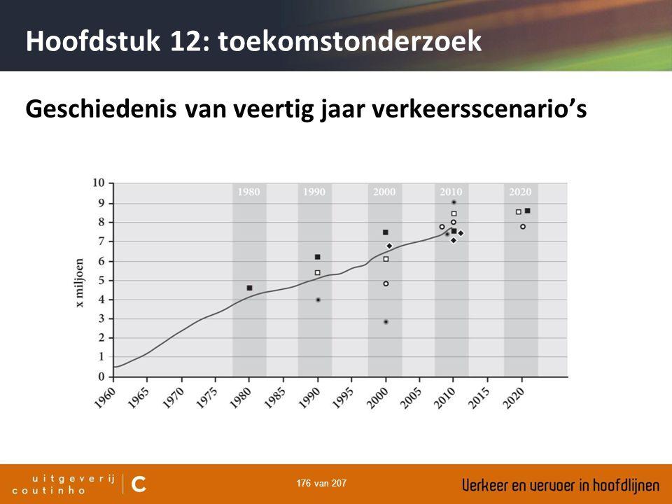 176 van 207 Hoofdstuk 12: toekomstonderzoek Geschiedenis van veertig jaar verkeersscenario's