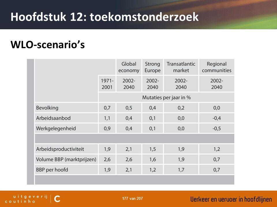177 van 207 Hoofdstuk 12: toekomstonderzoek WLO-scenario's