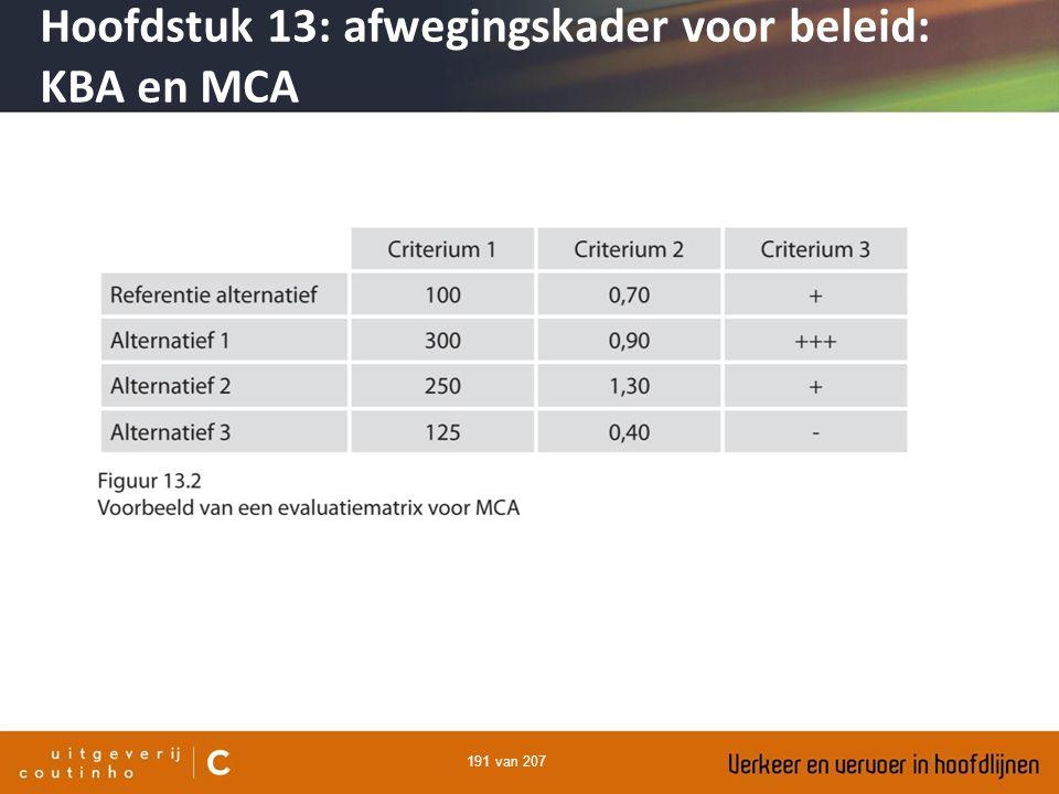 191 van 207 Hoofdstuk 13: afwegingskader voor beleid: KBA en MCA