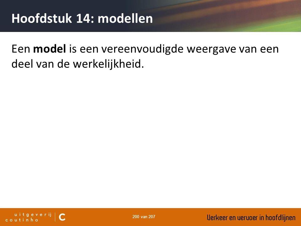 200 van 207 Hoofdstuk 14: modellen Een model is een vereenvoudigde weergave van een deel van de werkelijkheid.
