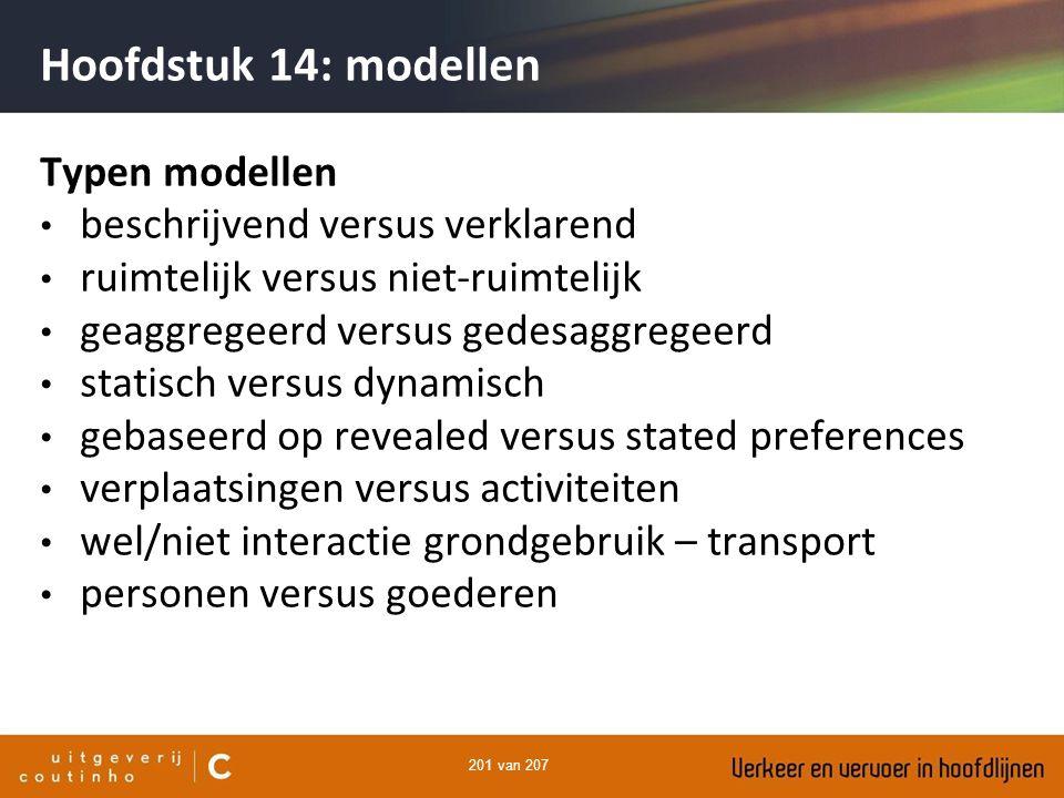 201 van 207 Hoofdstuk 14: modellen Typen modellen beschrijvend versus verklarend ruimtelijk versus niet-ruimtelijk geaggregeerd versus gedesaggregeerd