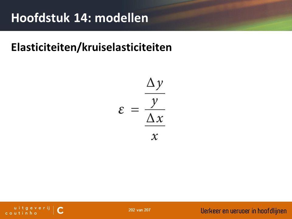 202 van 207 Hoofdstuk 14: modellen Elasticiteiten/kruiselasticiteiten