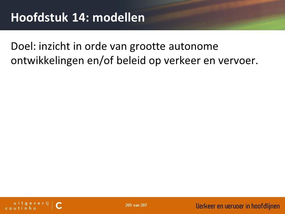 205 van 207 Hoofdstuk 14: modellen Doel: inzicht in orde van grootte autonome ontwikkelingen en/of beleid op verkeer en vervoer.
