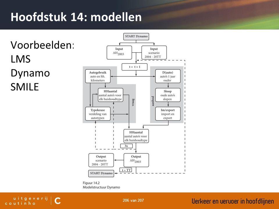 206 van 207 Hoofdstuk 14: modellen Voorbeelden: LMS Dynamo SMILE