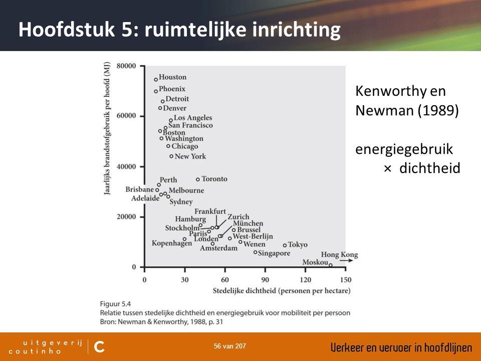 56 van 207 Hoofdstuk 5: ruimtelijke inrichting Kenworthy en Newman (1989) energiegebruik × dichtheid