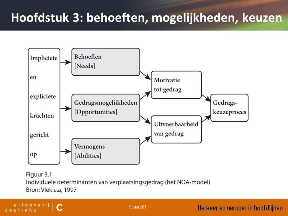 20 van 207 Activiteitenbenadering Hägerstrand: capability coupling authority constraints Hoofdstuk 3: behoeften, mogelijkheden, keuzen
