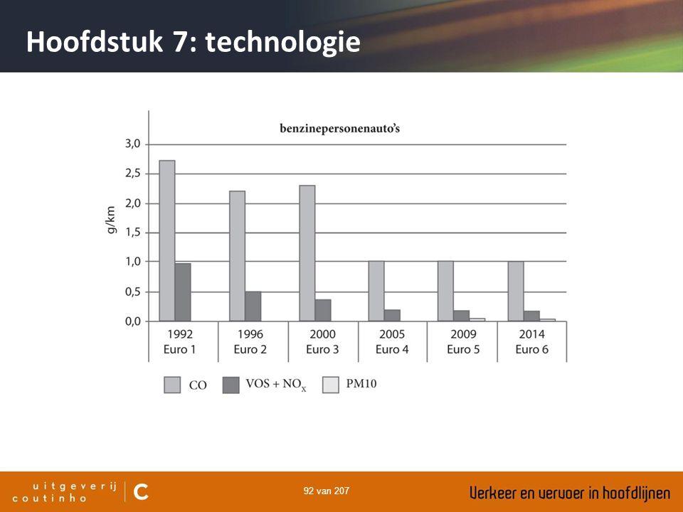 92 van 207 Hoofdstuk 7: technologie