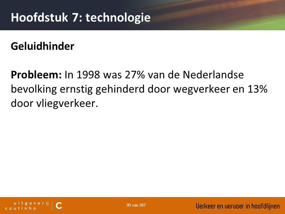 95 van 207 Hoofdstuk 7: technologie Geluidhinder Probleem: In 1998 was 27% van de Nederlandse bevolking ernstig gehinderd door wegverkeer en 13% door