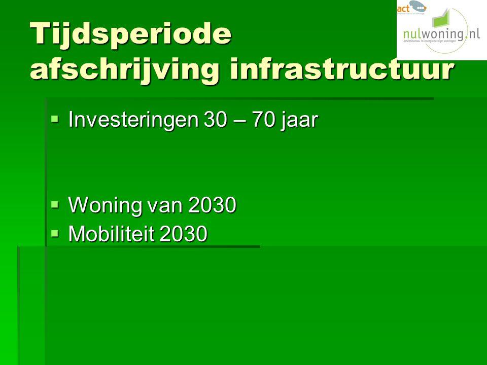 Tijdsperiode afschrijving infrastructuur  Investeringen 30 – 70 jaar  Woning van 2030  Mobiliteit 2030