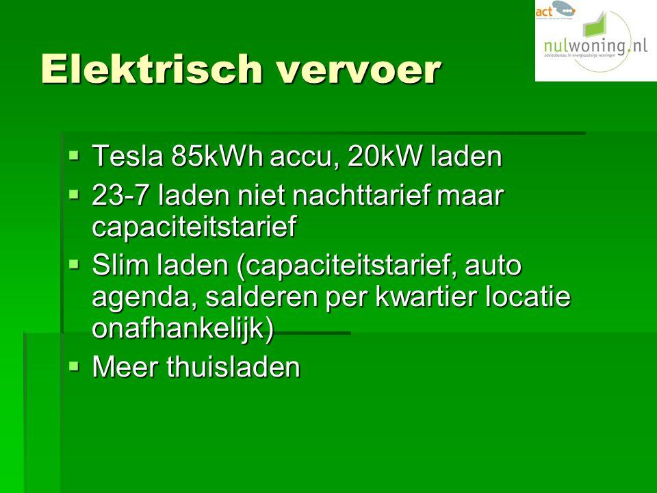 Elektrisch vervoer  Tesla 85kWh accu, 20kW laden  23-7 laden niet nachttarief maar capaciteitstarief  Slim laden (capaciteitstarief, auto agenda, salderen per kwartier locatie onafhankelijk)  Meer thuisladen