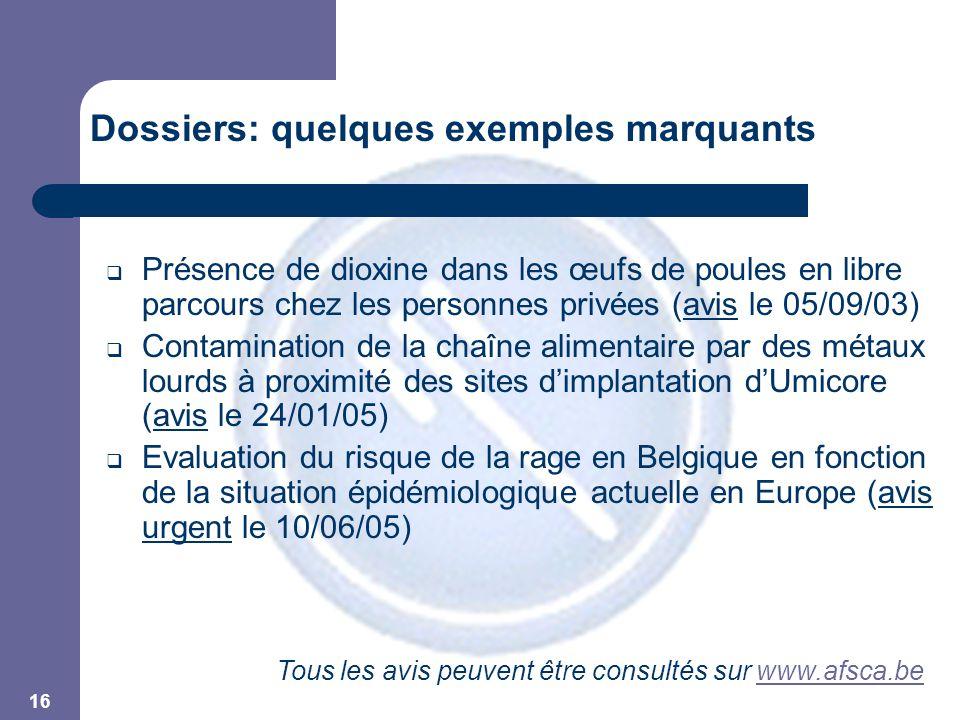 16 Dossiers: quelques exemples marquants  Présence de dioxine dans les œufs de poules en libre parcours chez les personnes privées (avis le 05/09/03)  Contamination de la chaîne alimentaire par des métaux lourds à proximité des sites d'implantation d'Umicore (avis le 24/01/05)  Evaluation du risque de la rage en Belgique en fonction de la situation épidémiologique actuelle en Europe (avis urgent le 10/06/05) Tous les avis peuvent être consultés sur www.afsca.bewww.afsca.be