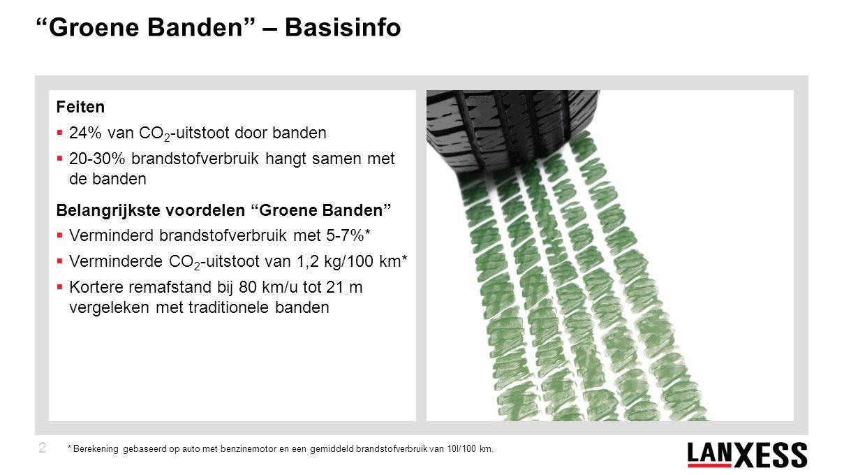 2 Groene Banden – Basisinfo Feiten  24% van CO 2 -uitstoot door banden  20-30% brandstofverbruik hangt samen met de banden Belangrijkste voordelen Groene Banden  Verminderd brandstofverbruik met 5-7%*  Verminderde CO 2 -uitstoot van 1,2 kg/100 km*  Kortere remafstand bij 80 km/u tot 21 m vergeleken met traditionele banden * Berekening gebaseerd op auto met benzinemotor en een gemiddeld brandstofverbruik van 10l/100 km.