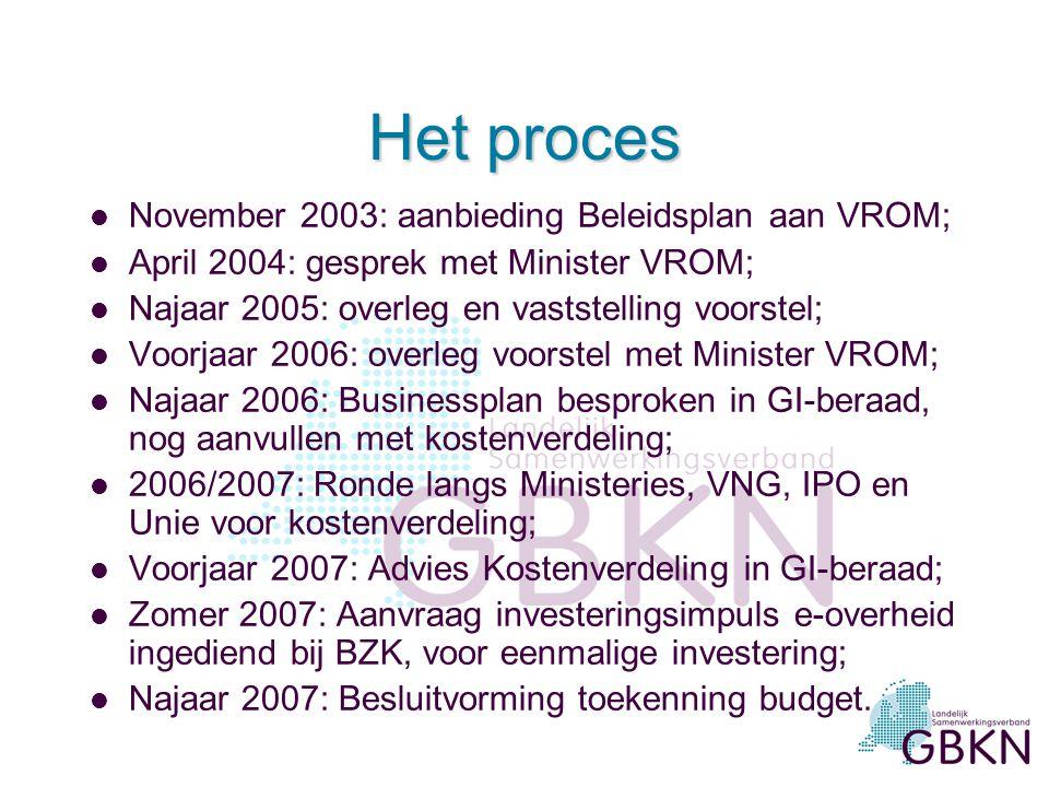 Het proces l November 2003: aanbieding Beleidsplan aan VROM; l April 2004: gesprek met Minister VROM; l Najaar 2005: overleg en vaststelling voorstel; l Voorjaar 2006: overleg voorstel met Minister VROM; l Najaar 2006: Businessplan besproken in GI-beraad, nog aanvullen met kostenverdeling; l 2006/2007: Ronde langs Ministeries, VNG, IPO en Unie voor kostenverdeling; l Voorjaar 2007: Advies Kostenverdeling in GI-beraad; l Zomer 2007: Aanvraag investeringsimpuls e-overheid ingediend bij BZK, voor eenmalige investering; l Najaar 2007: Besluitvorming toekenning budget.