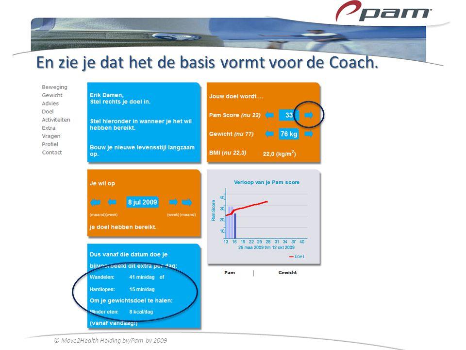 En zie je dat het de basis vormt voor de Coach. © Move2Health Holding bv/Pam bv 2009