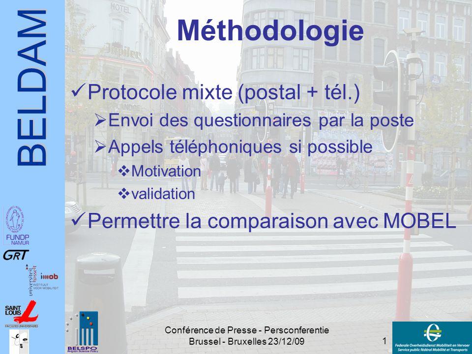 BELDAM 1 Conférence de Presse - Persconferentie Brussel - Bruxelles 23/12/09 Méthodologie Protocole mixte (postal + tél.)  Envoi des questionnaires p