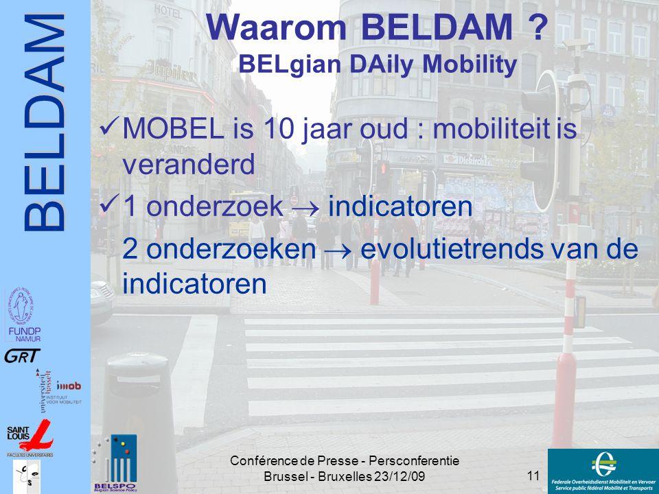 BELDAM 11 Conférence de Presse - Persconferentie Brussel - Bruxelles 23/12/09 Waarom BELDAM ? BELgian DAily Mobility MOBEL is 10 jaar oud : mobiliteit