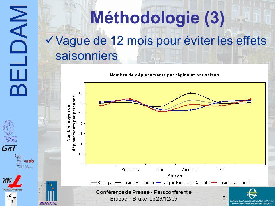 BELDAM 3 Conférence de Presse - Persconferentie Brussel - Bruxelles 23/12/09 Méthodologie (3) Vague de 12 mois pour éviter les effets saisonniers