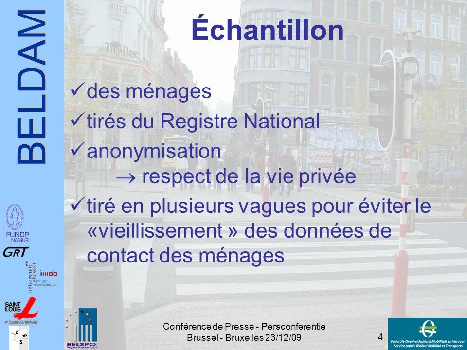 BELDAM 4 Conférence de Presse - Persconferentie Brussel - Bruxelles 23/12/09 Échantillon des ménages tirés du Registre National anonymisation  respec