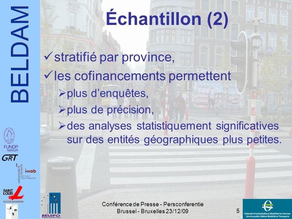 BELDAM 5 Conférence de Presse - Persconferentie Brussel - Bruxelles 23/12/09 Échantillon (2) stratifié par province, les cofinancements permettent  p