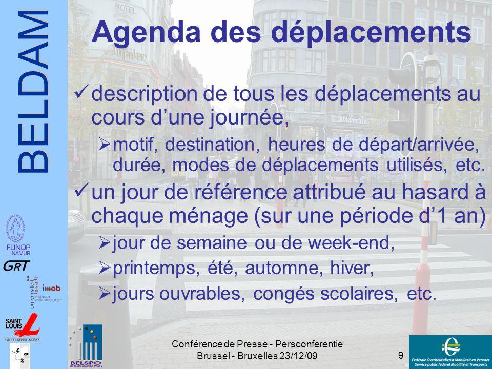 BELDAM 9 Conférence de Presse - Persconferentie Brussel - Bruxelles 23/12/09 Agenda des déplacements description de tous les déplacements au cours d'u