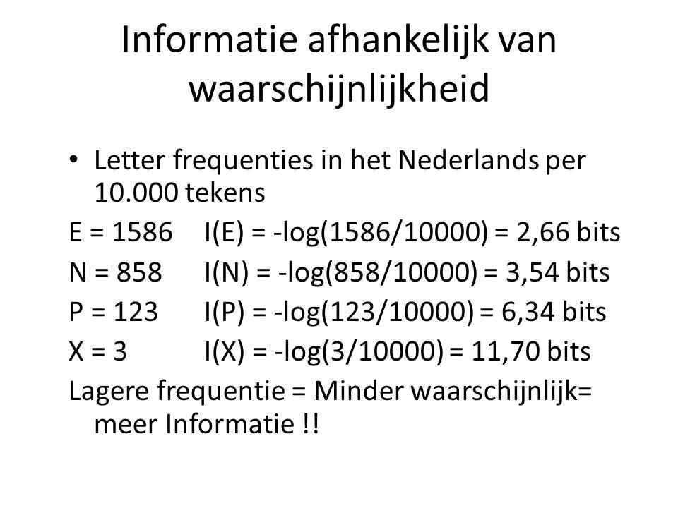 Informatie afhankelijk van waarschijnlijkheid Letter frequenties in het Nederlands per 10.000 tekens E = 1586 I(E) = -log(1586/10000) = 2,66 bits N = 858I(N) = -log(858/10000) = 3,54 bits P = 123I(P) = -log(123/10000) = 6,34 bits X = 3I(X) = -log(3/10000) = 11,70 bits Lagere frequentie = Minder waarschijnlijk= meer Informatie !!