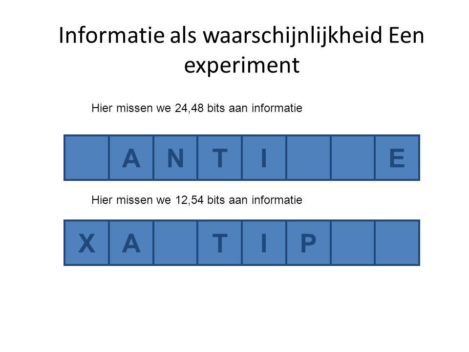 ANTIE XATIP Hier missen we 24,48 bits aan informatie Hier missen we 12,54 bits aan informatie Informatie als waarschijnlijkheid Een experiment