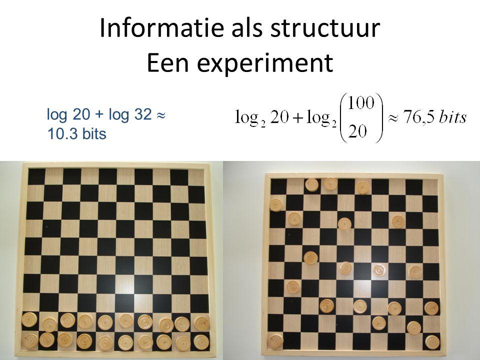 Informatie als structuur Een experiment log 20 + log 32  10.3 bits