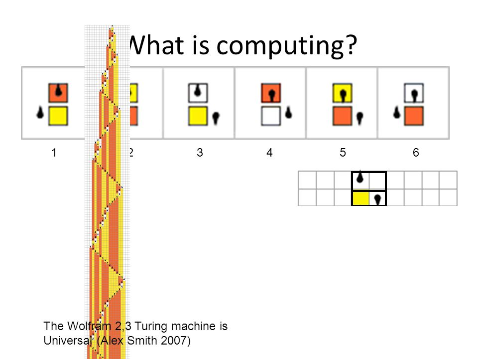 What is computing 1 2 3 4 5 6 The Wolfram 2,3 Turing machine is Universal (Alex Smith 2007)