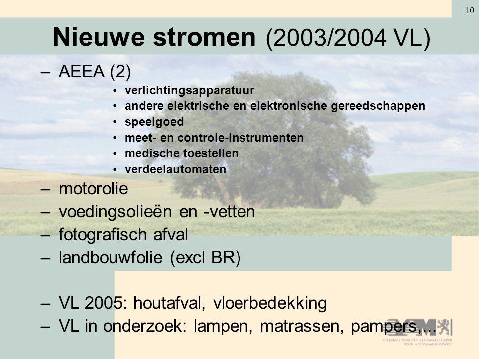 10 Nieuwe stromen (2003/2004 VL) –AEEA (2) verlichtingsapparatuur andere elektrische en elektronische gereedschappen speelgoed meet- en controle-instr