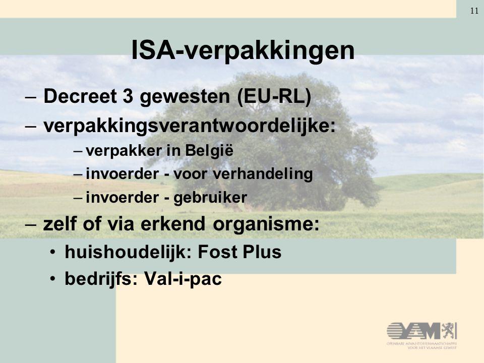 11 ISA-verpakkingen –Decreet 3 gewesten (EU-RL) –verpakkingsverantwoordelijke: –verpakker in België –invoerder - voor verhandeling –invoerder - gebrui