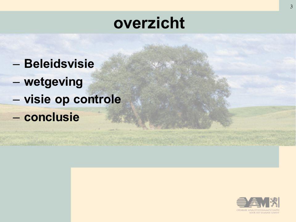 3 overzicht –Beleidsvisie –wetgeving –visie op controle –conclusie