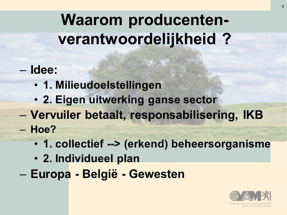 4 Waarom producenten- verantwoordelijkheid ? –Idee: 1. Milieudoelstellingen 2. Eigen uitwerking ganse sector –Vervuiler betaalt, responsabilisering, I